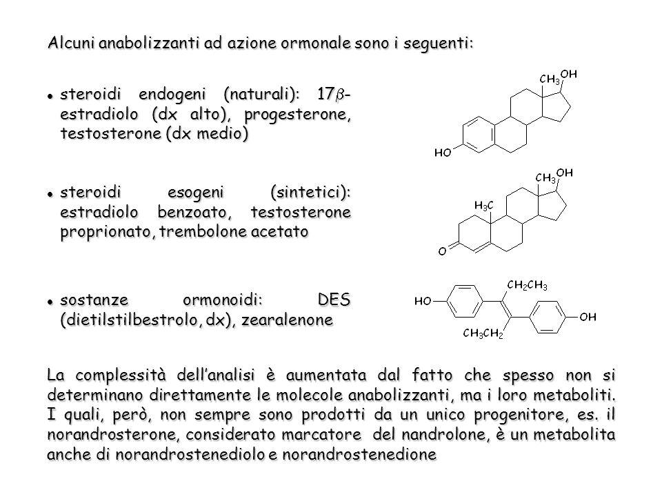 Alcuni anabolizzanti ad azione ormonale sono i seguenti: steroidi endogeni (naturali): 17 - estradiolo (dx alto), progesterone, testosterone (dx medio) steroidi endogeni (naturali): 17 - estradiolo (dx alto), progesterone, testosterone (dx medio) La complessità dellanalisi è aumentata dal fatto che spesso non si determinano direttamente le molecole anabolizzanti, ma i loro metaboliti.