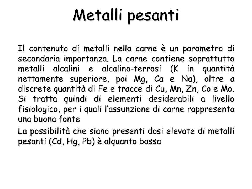 Il contenuto di metalli nella carne è un parametro di secondaria importanza.
