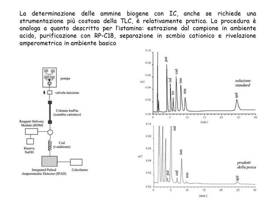 La determinazione delle ammine biogene con IC, anche se richiede una strumentazione più costosa della TLC, è relativamente pratica.