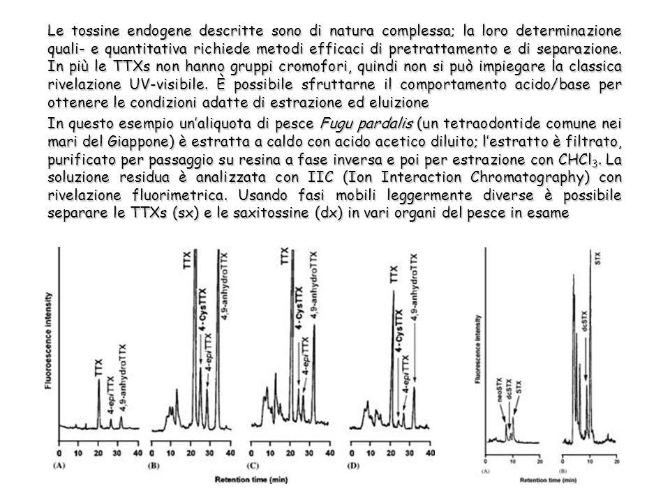 Le tossine endogene descritte sono di natura complessa; la loro determinazione quali- e quantitativa richiede metodi efficaci di pretrattamento e di separazione.