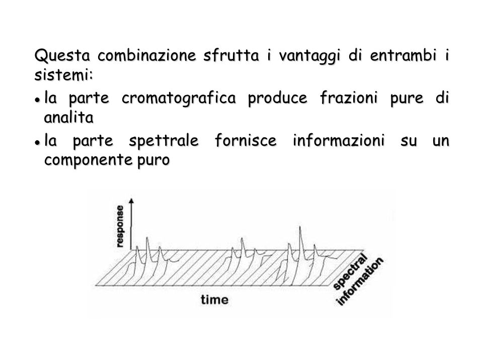Questa combinazione sfrutta i vantaggi di entrambi i sistemi: la parte cromatografica produce frazioni pure di analita la parte cromatografica produce frazioni pure di analita la parte spettrale fornisce informazioni su un componente puro la parte spettrale fornisce informazioni su un componente puro