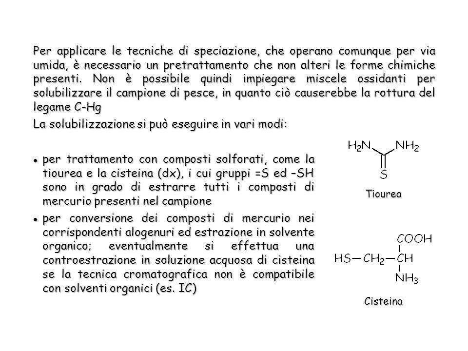 per trattamento con composti solforati, come la tiourea e la cisteina (dx), i cui gruppi =S ed –SH sono in grado di estrarre tutti i composti di mercurio presenti nel campione per trattamento con composti solforati, come la tiourea e la cisteina (dx), i cui gruppi =S ed –SH sono in grado di estrarre tutti i composti di mercurio presenti nel campione per conversione dei composti di mercurio nei corrispondenti alogenuri ed estrazione in solvente organico; eventualmente si effettua una controestrazione in soluzione acquosa di cisteina se la tecnica cromatografica non è compatibile con solventi organici (es.