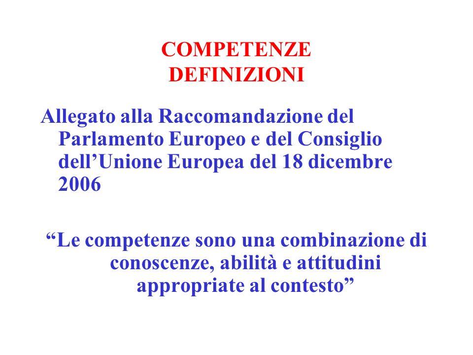 COMPETENZE DEFINIZIONI Allegato alla Raccomandazione del Parlamento Europeo e del Consiglio dellUnione Europea del 18 dicembre 2006 Le competenze sono