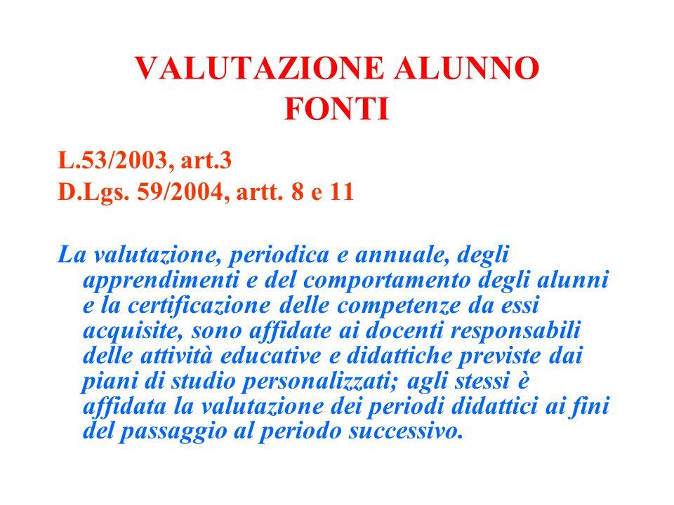 VALUTAZIONE ALUNNO FONTI L.53/2003, art.3 D.Lgs. 59/2004, artt. 8 e 11 La valutazione, periodica e annuale, degli apprendimenti e del comportamento de