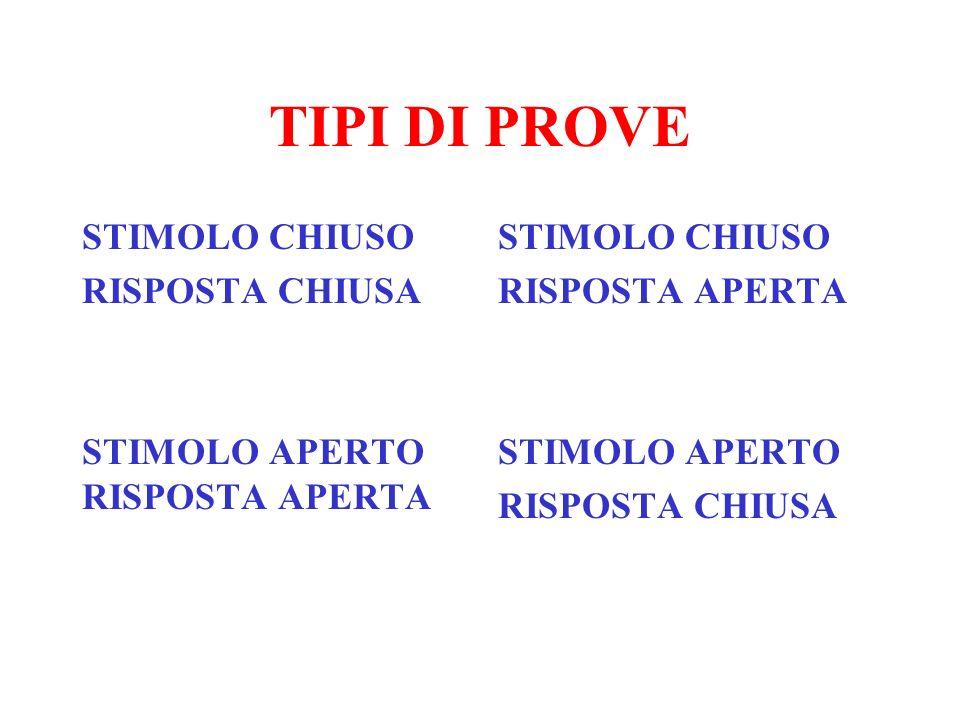 TIPI DI PROVE STIMOLO CHIUSO RISPOSTA CHIUSA STIMOLO APERTO RISPOSTA APERTA STIMOLO CHIUSO RISPOSTA APERTA STIMOLO APERTO RISPOSTA CHIUSA