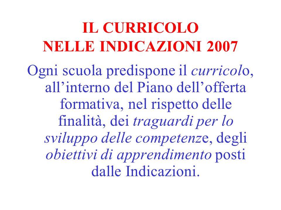 IL CURRICOLO NELLE INDICAZIONI 2007 Ogni scuola predispone il curricolo, allinterno del Piano dellofferta formativa, nel rispetto delle finalità, dei