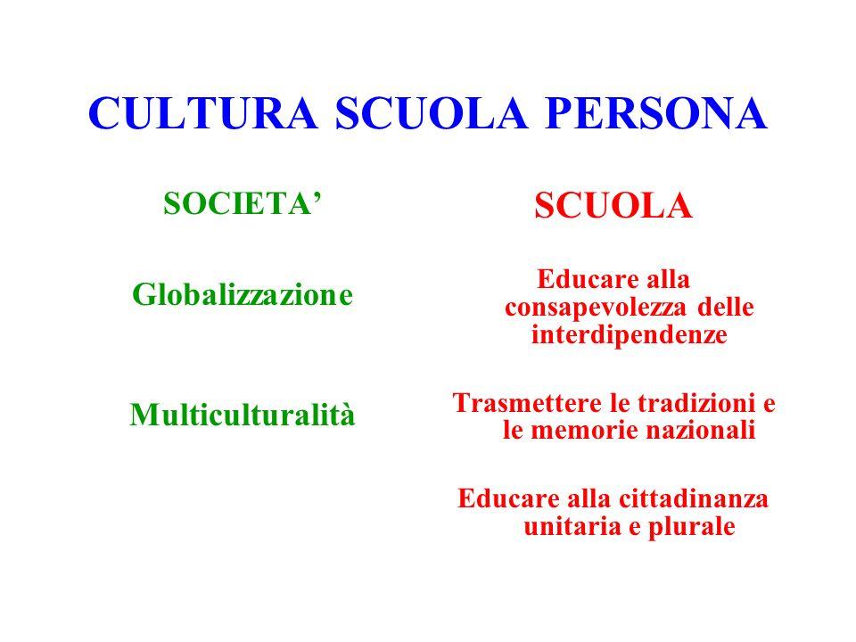 CULTURA SCUOLA PERSONA SOCIETA Globalizzazione Multiculturalità SCUOLA Educare alla consapevolezza delle interdipendenze Trasmettere le tradizioni e l