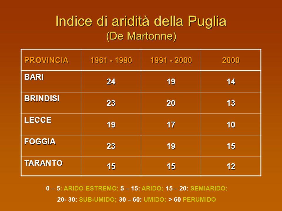 Indice di aridità DE MARTONNE DE MARTONNE Misura della disponibilità idrica che il clima offre alla vegetazione Ia = Pa/(Ta + 10) Pa: totale annuo di