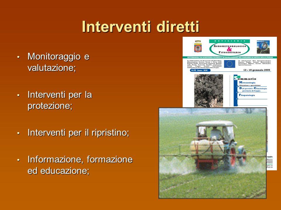 Interventi di contrasto ai fenomeni di desertificazione Evitandolabbandono delle campagne; Evitandolabbandono delle campagne; Adozione di pratiche ris