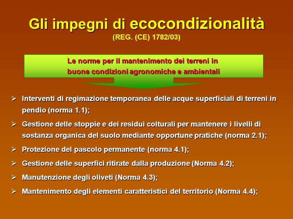 Interventi per il ripristino dei suoli Irrigazione dilavante; Irrigazione dilavante; Apporti di compost di qualità; Apporti di compost di qualità; Bon
