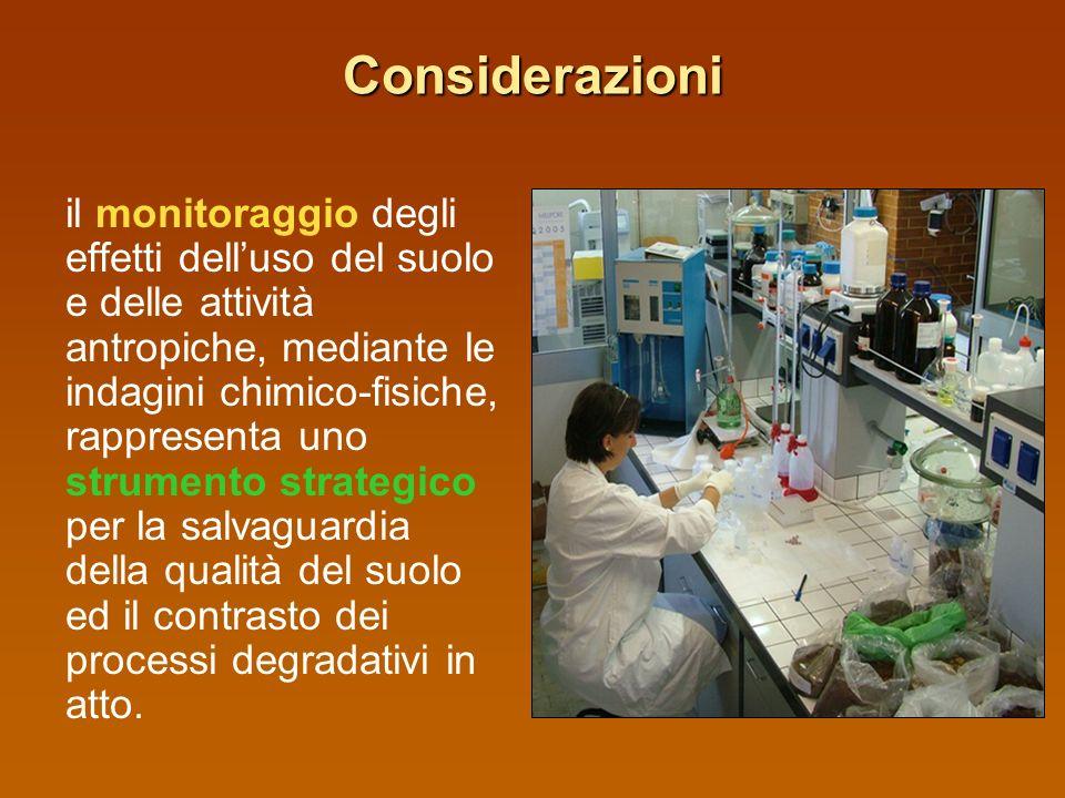 LAgricoltura in difesa del suolo Uso sostenibile delle risorse; Uso sostenibile delle risorse; Adozione di pratiche agricole razionali; Adozione di pr