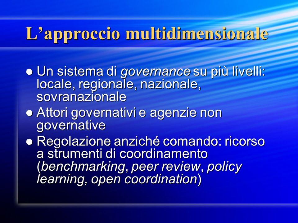 Lapproccio multidimensionale Un sistema di governance su più livelli: locale, regionale, nazionale, sovranazionale Un sistema di governance su più livelli: locale, regionale, nazionale, sovranazionale Attori governativi e agenzie non governative Attori governativi e agenzie non governative Regolazione anziché comando: ricorso a strumenti di coordinamento (benchmarking, peer review, policy learning, open coordination) Regolazione anziché comando: ricorso a strumenti di coordinamento (benchmarking, peer review, policy learning, open coordination)