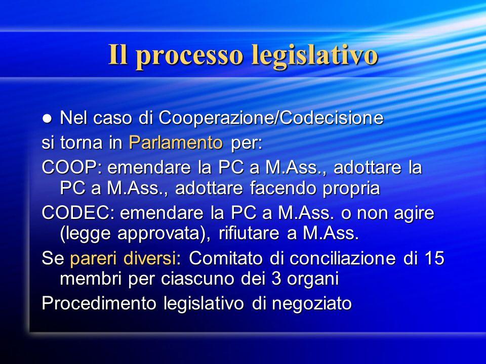 Il processo legislativo Nel caso di Cooperazione/Codecisione Nel caso di Cooperazione/Codecisione si torna in Parlamento per: COOP: emendare la PC a M.Ass., adottare la PC a M.Ass., adottare facendo propria CODEC: emendare la PC a M.Ass.