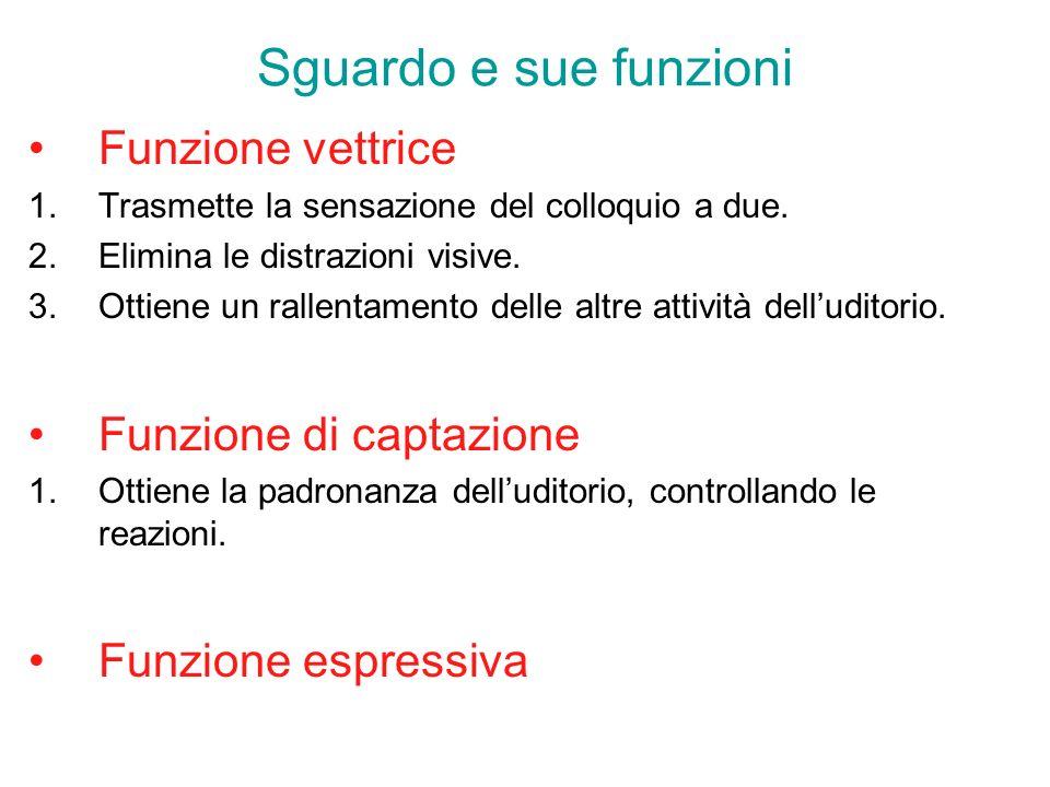 Sguardo e sue funzioni Funzione vettrice 1.Trasmette la sensazione del colloquio a due. 2.Elimina le distrazioni visive. 3.Ottiene un rallentamento de