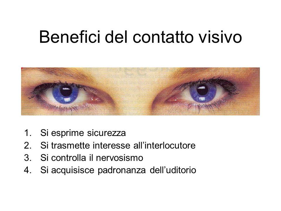 Benefici del contatto visivo 1.Si esprime sicurezza 2.Si trasmette interesse allinterlocutore 3.Si controlla il nervosismo 4.Si acquisisce padronanza