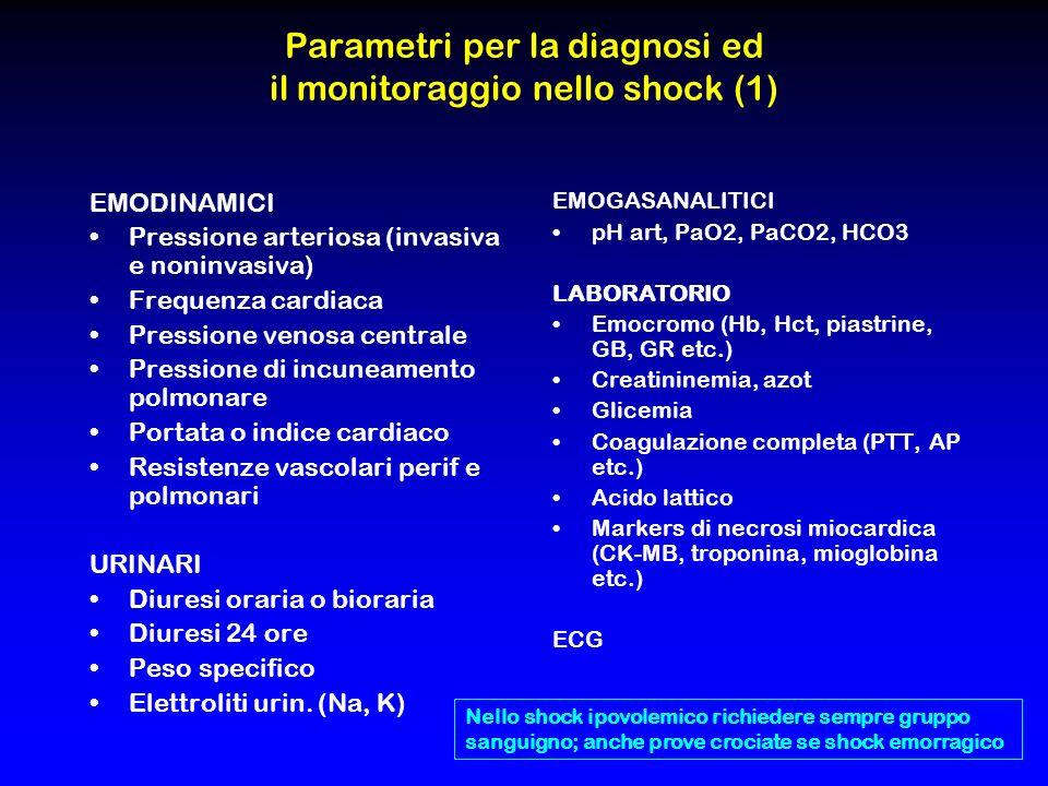 Parametri per la diagnosi ed il monitoraggio nello shock (1) EMODINAMICI Pressione arteriosa (invasiva e noninvasiva) Frequenza cardiaca Pressione ven