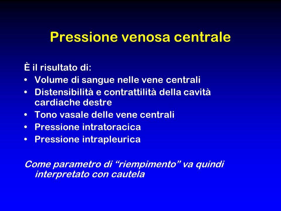 Pressione venosa centrale È il risultato di: Volume di sangue nelle vene centrali Distensibilità e contrattilità della cavità cardiache destre Tono va