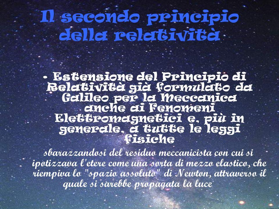 Il secondo principio della relatività Estensione del Principio di Relatività già formulato da Galileo per la Meccanica anche ai Fenomeni Elettromagnet