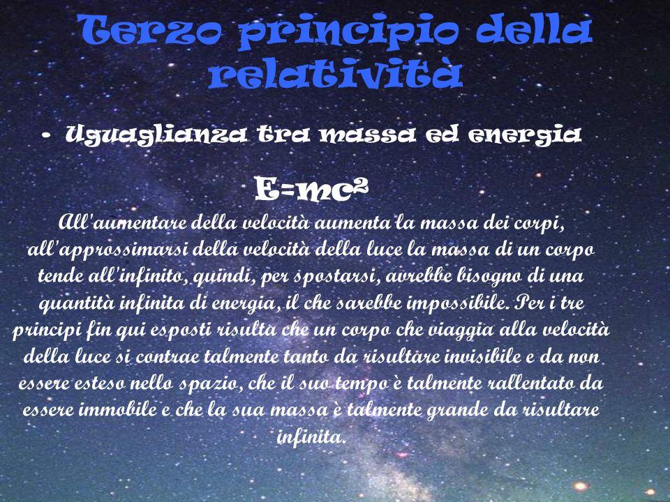 Terzo principio della relatività Uguaglianza tra massa ed energia E=mc² All'aumentare della velocità aumenta la massa dei corpi, all'approssimarsi del