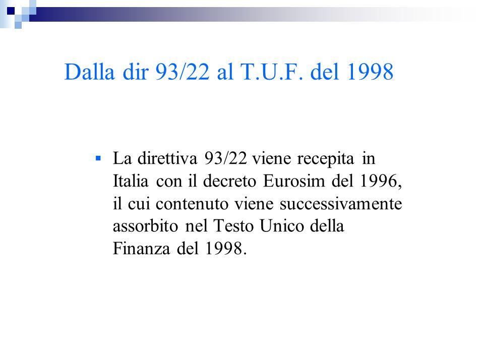 Dalla dir 93/22 al T.U.F. del 1998 La direttiva 93/22 viene recepita in Italia con il decreto Eurosim del 1996, il cui contenuto viene successivamente