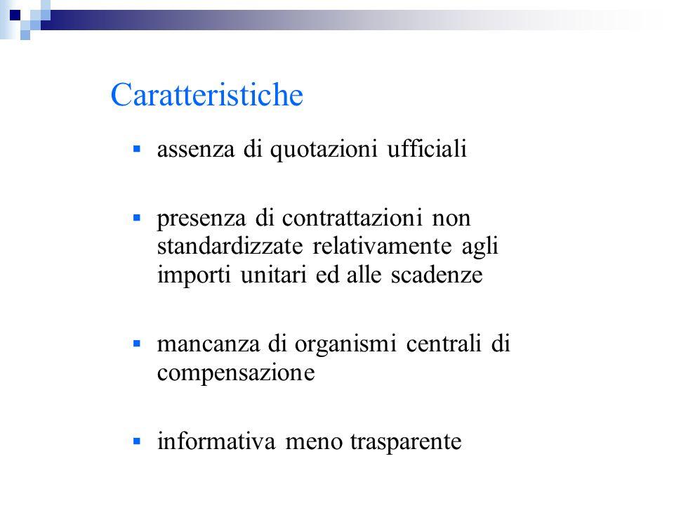 Caratteristiche assenza di quotazioni ufficiali presenza di contrattazioni non standardizzate relativamente agli importi unitari ed alle scadenze manc
