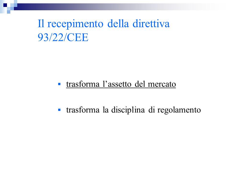 La disciplina del testo unico della finanza art.64 T.U.F.