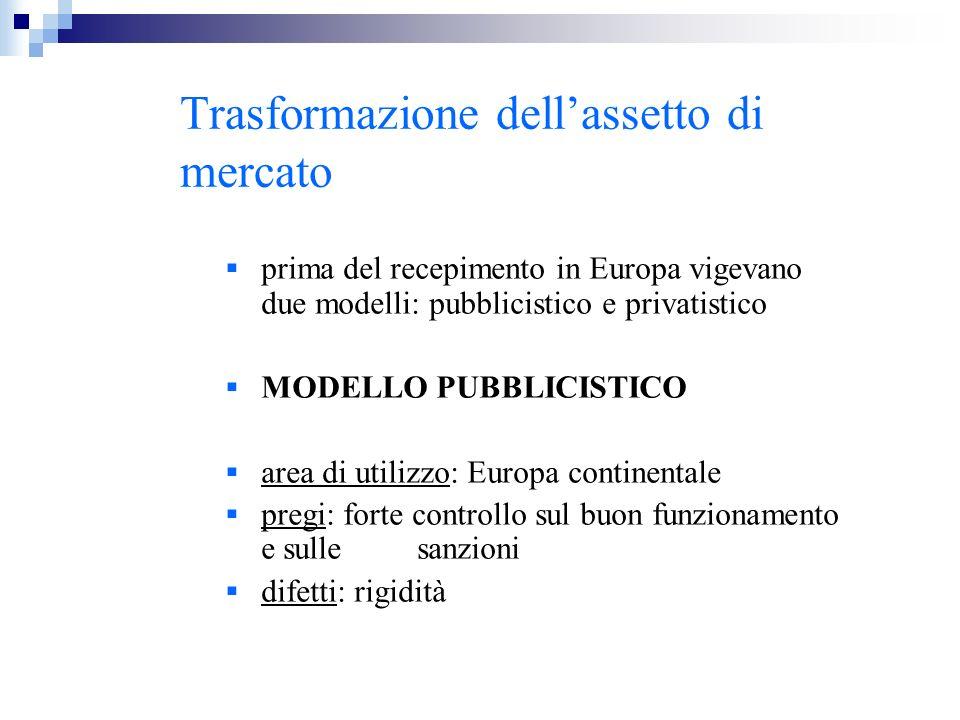 Trasformazione dellassetto di mercato prima del recepimento in Europa vigevano due modelli: pubblicistico e privatistico MODELLO PUBBLICISTICO area di