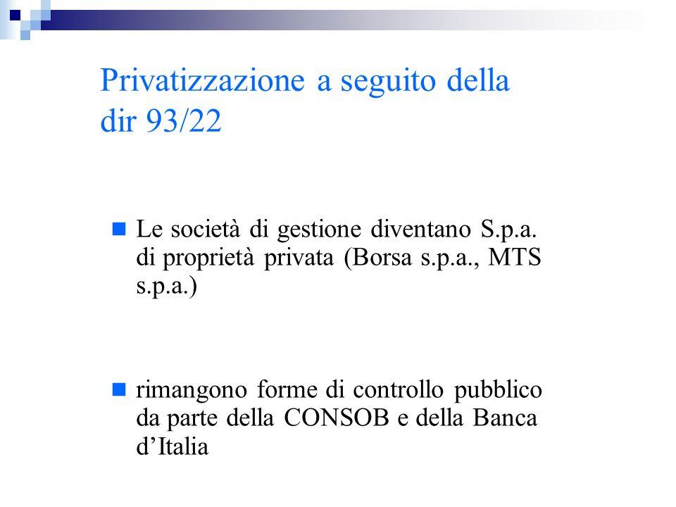 Privatizzazione a seguito della dir 93/22 Le società di gestione diventano S.p.a. di proprietà privata (Borsa s.p.a., MTS s.p.a.) rimangono forme di c