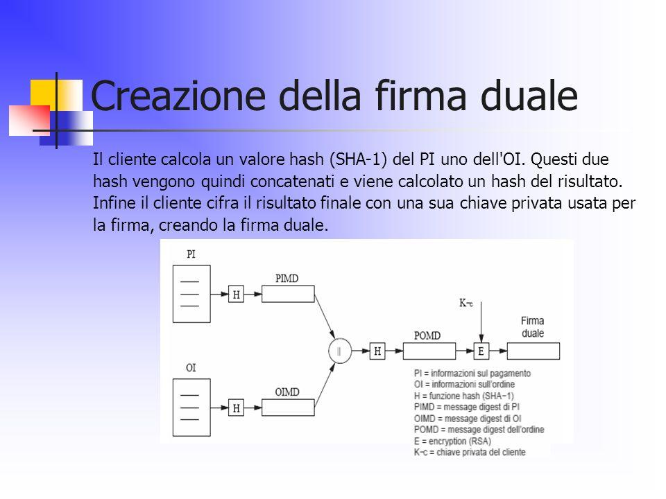 Creazione della firma duale Il cliente calcola un valore hash (SHA-1) del PI uno dell'OI. Questi due hash vengono quindi concatenati e viene calcolato