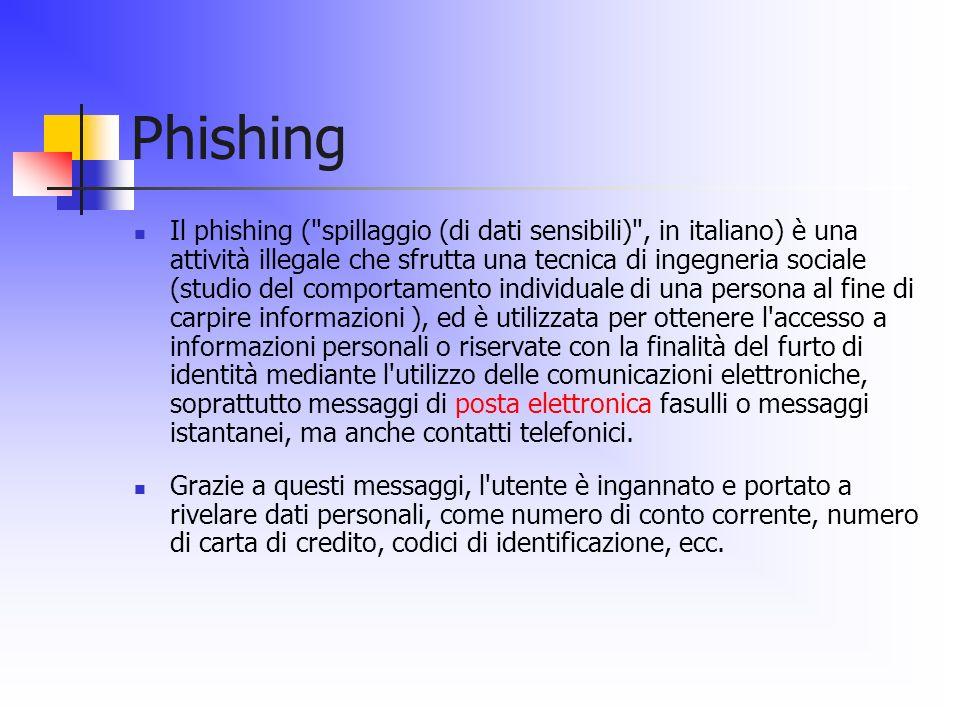 Phishing Il phishing (