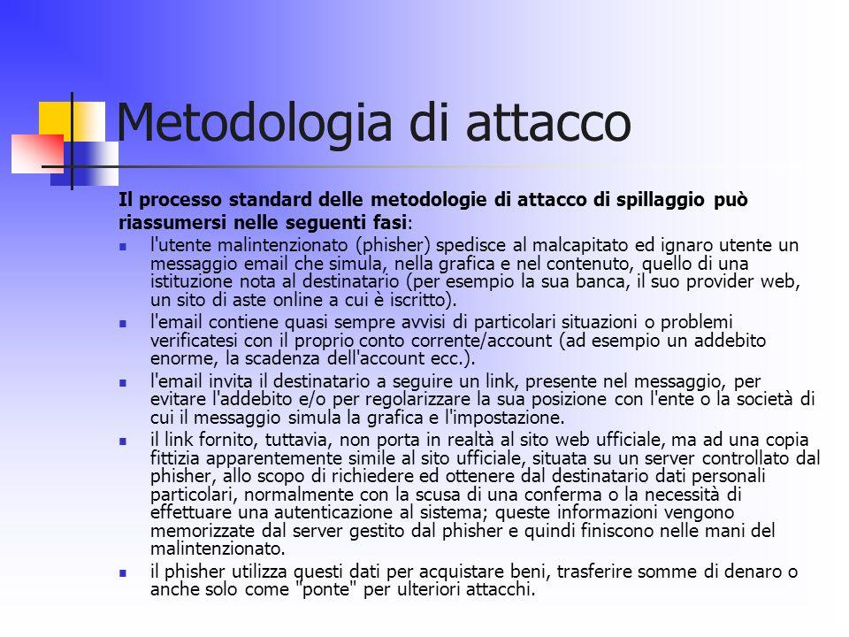 Metodologia di attacco Il processo standard delle metodologie di attacco di spillaggio può riassumersi nelle seguenti fasi: l'utente malintenzionato (
