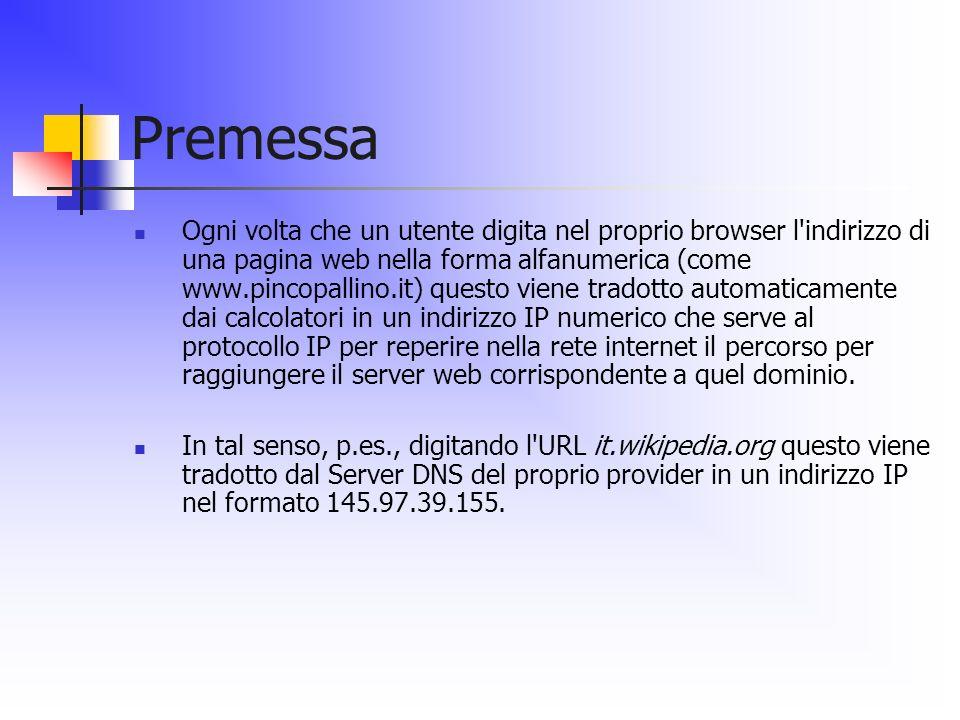 Premessa Ogni volta che un utente digita nel proprio browser l'indirizzo di una pagina web nella forma alfanumerica (come www.pincopallino.it) questo