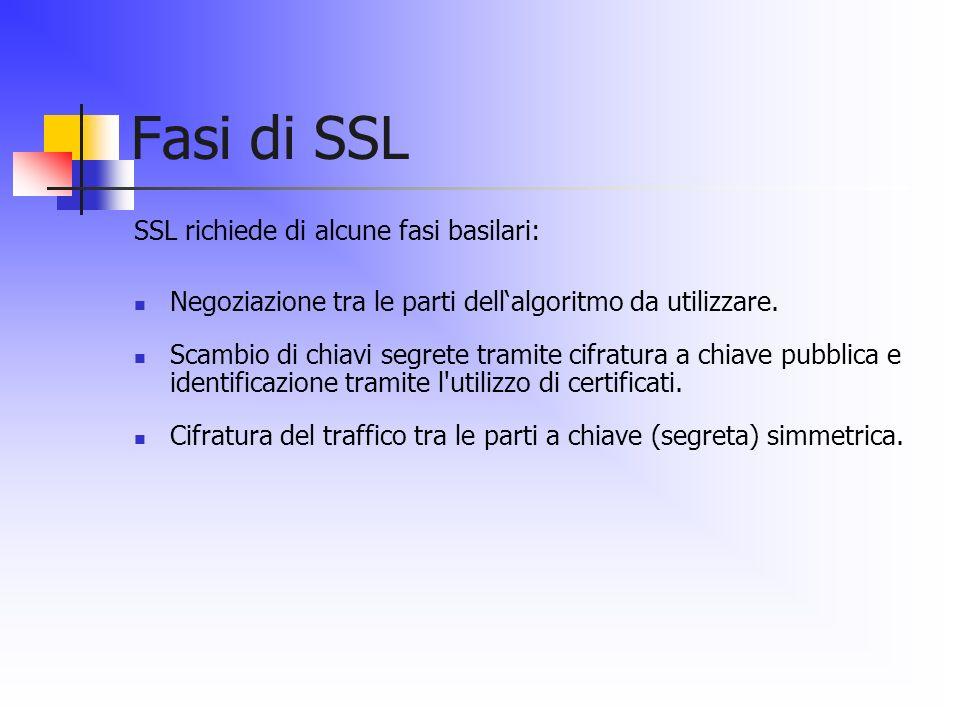 Fasi di SSL SSL richiede di alcune fasi basilari: Negoziazione tra le parti dellalgoritmo da utilizzare. Scambio di chiavi segrete tramite cifratura a