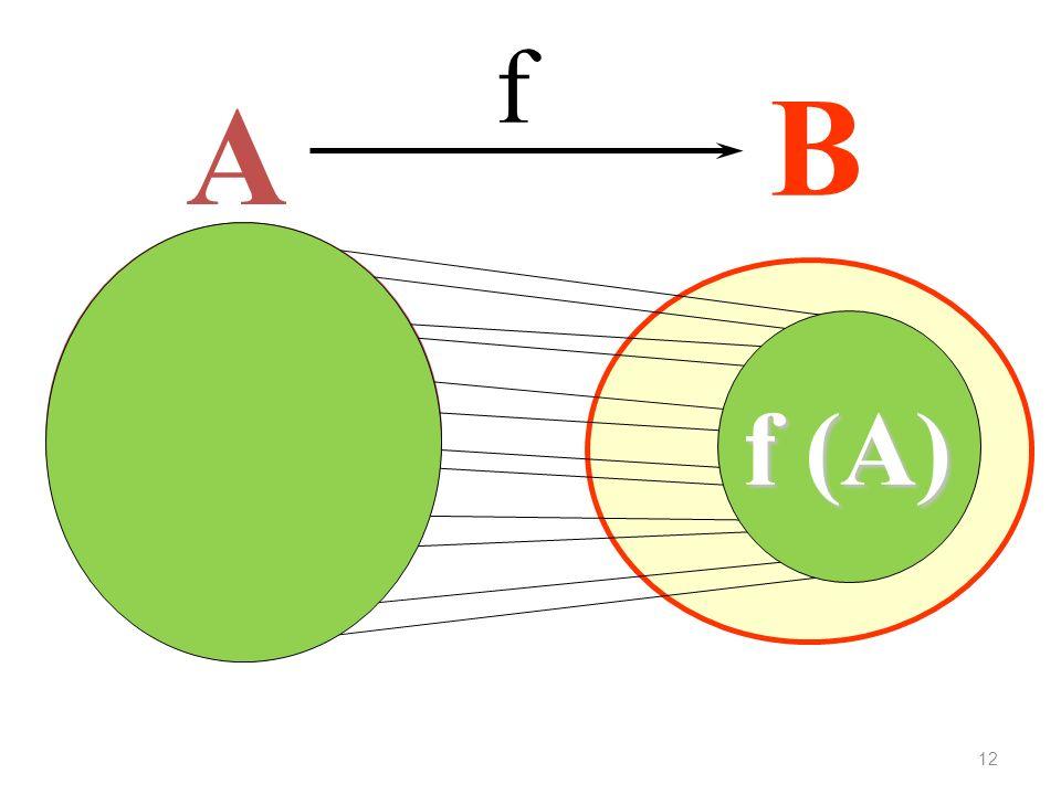 A B f f (A) Immagine di una funzione 12
