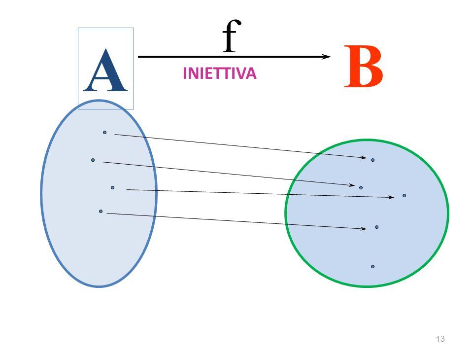 A B f INIETTIVA 13