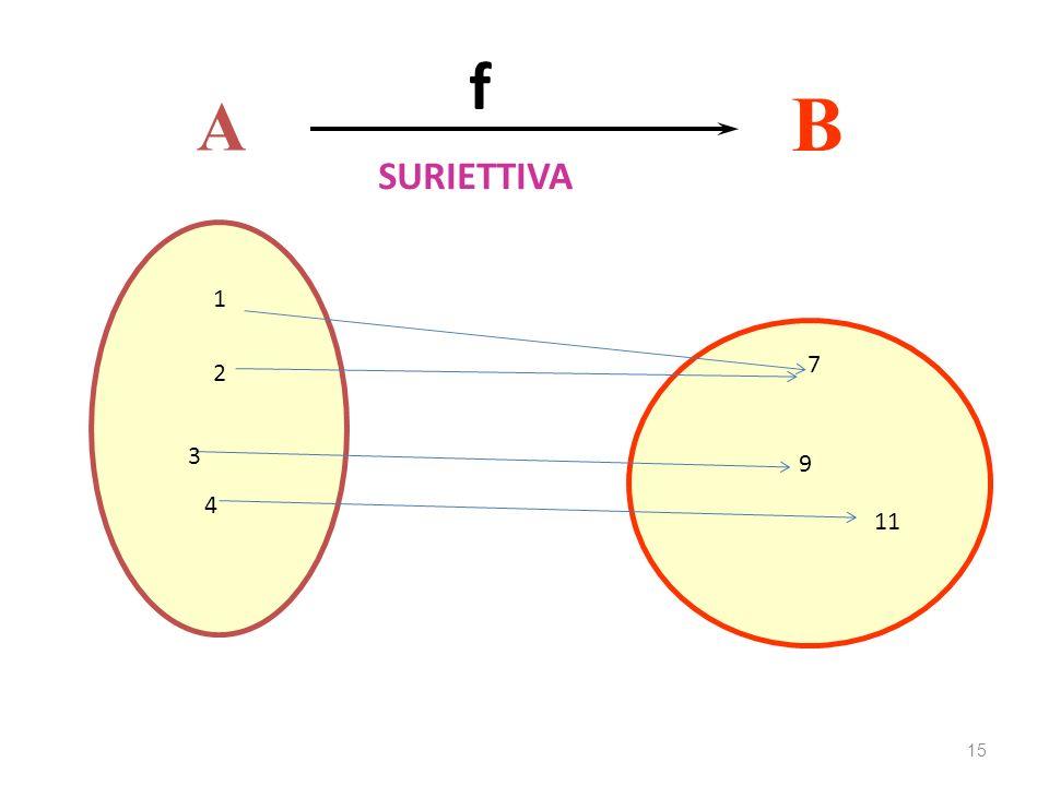 15 SURIETTIVA A B f 1 2 3 4 7 9 11