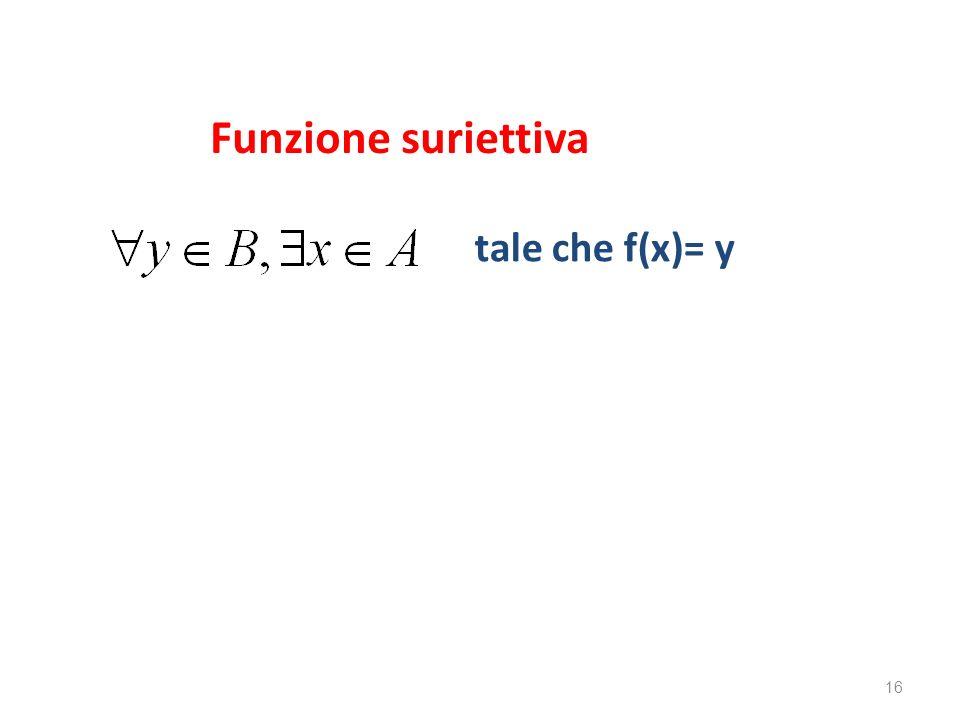 16 Funzione suriettiva tale che f(x)= y