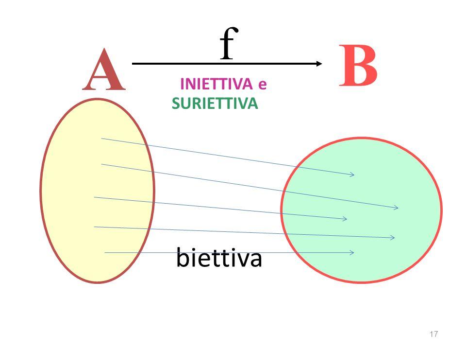 A B f INIETTIVA e SURIETTIVA Suriettività e biettività 17 biettiva