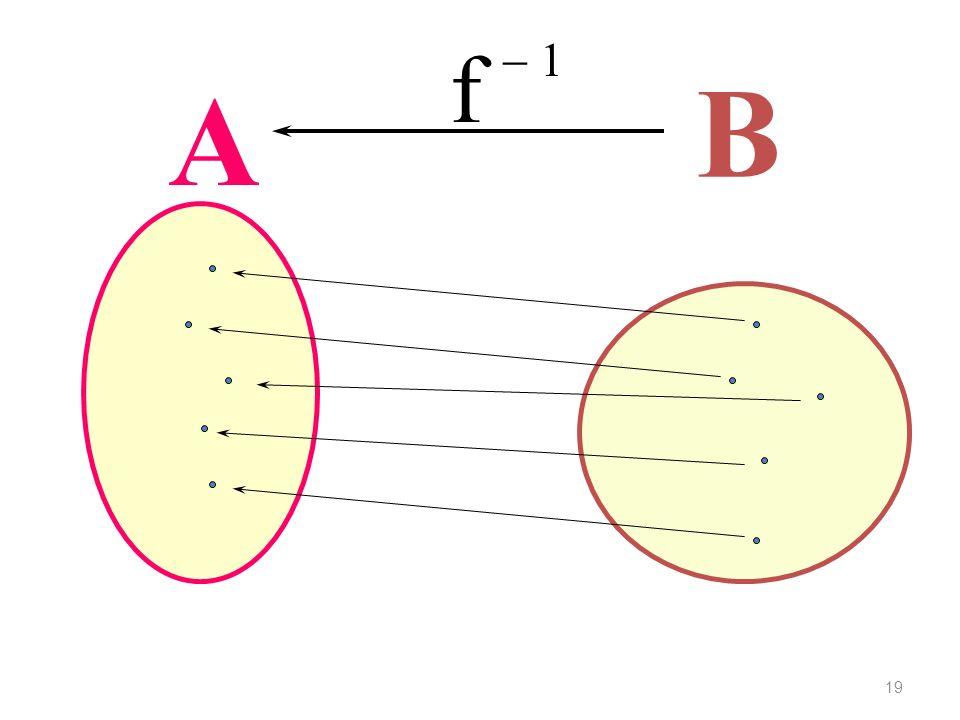 A B f 1 Funzione inversa 19