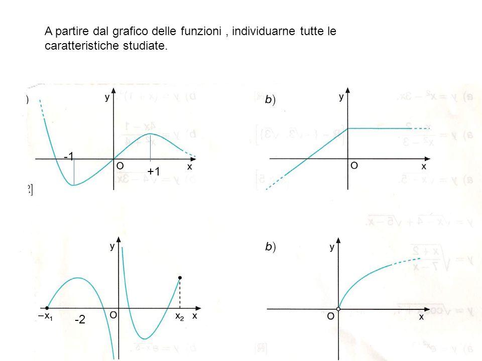 20 A partire dal grafico delle funzioni, individuarne tutte le caratteristiche studiate. +1 -2