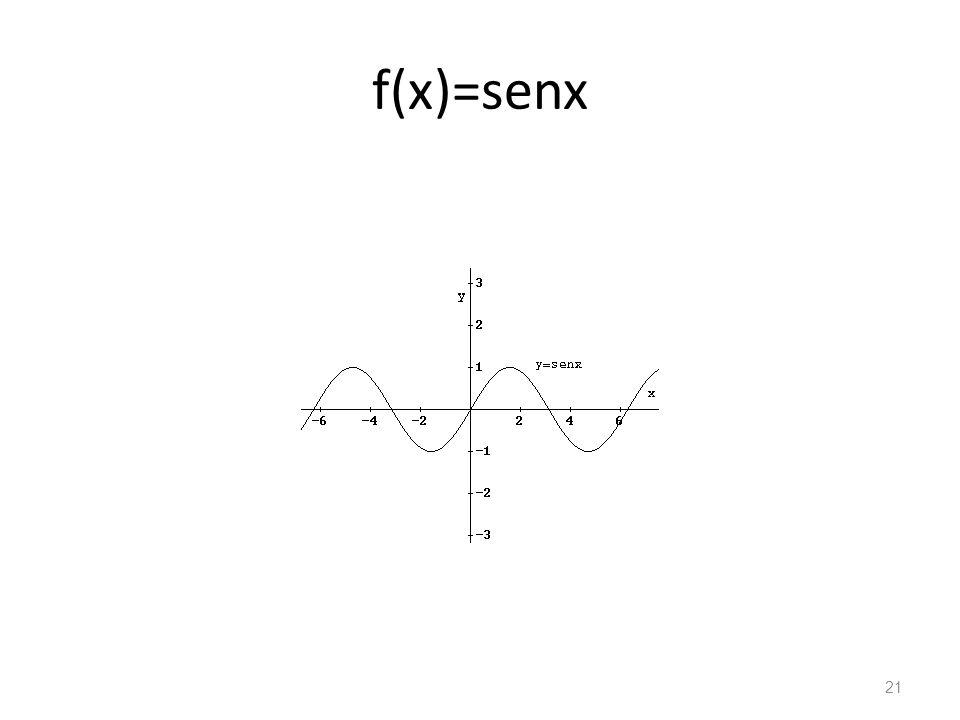 f(x)=senx 21