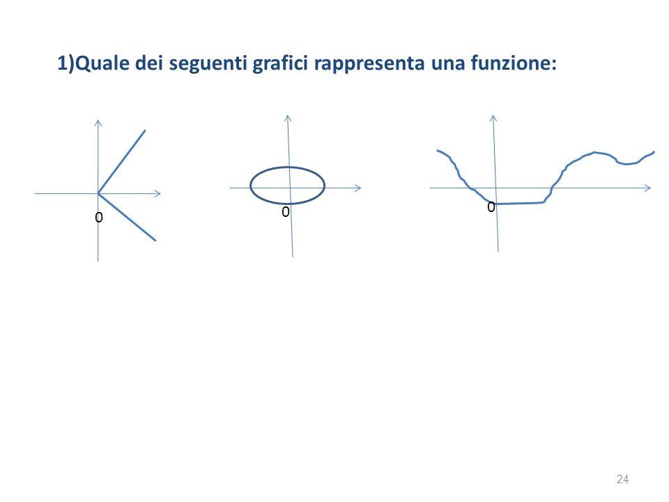 1)Quale dei seguenti grafici rappresenta una funzione: 24 0 0 0