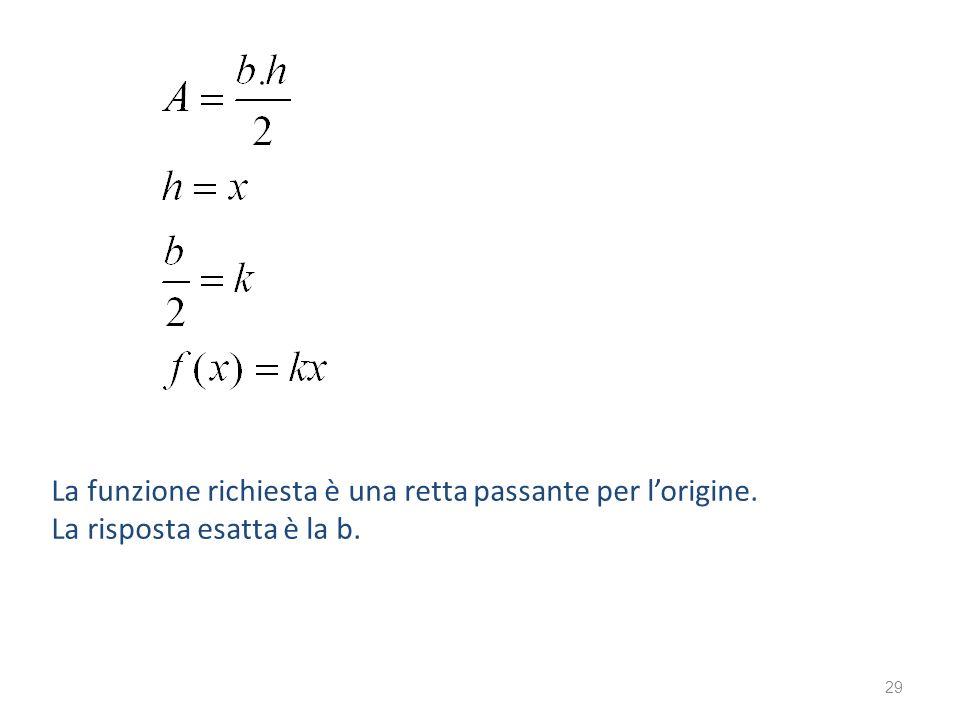 29 La funzione richiesta è una retta passante per lorigine. La risposta esatta è la b.