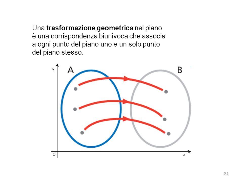 Una trasformazione geometrica nel piano è una corrispondenza biunivoca che associa a ogni punto del piano uno e un solo punto del piano stesso. Ox y 3