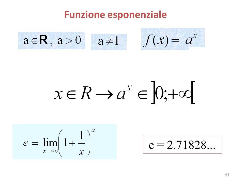 e = 2.71828... Funzione esponenziale Funzioni esponenziali 41