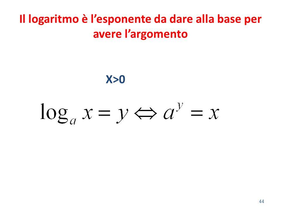 Il logaritmo è lesponente da dare alla base per avere largomento 44 X>0