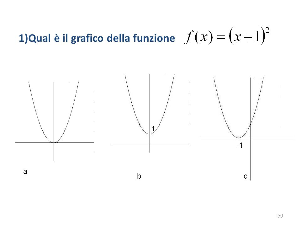 1)Qual è il grafico della funzione 56 1 a bc