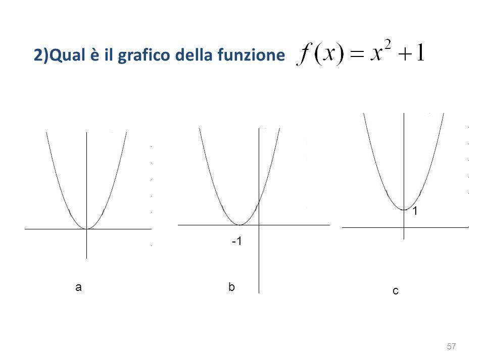 57 2)Qual è il grafico della funzione 1 ab c