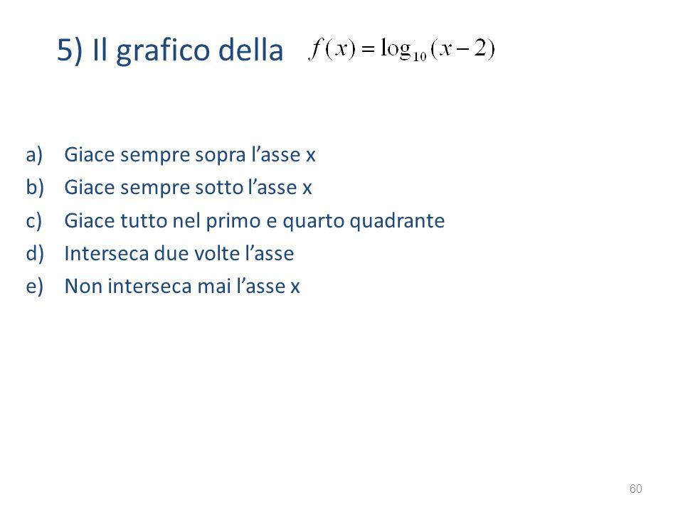 5) Il grafico della a)Giace sempre sopra lasse x b)Giace sempre sotto lasse x c)Giace tutto nel primo e quarto quadrante d)Interseca due volte lasse e