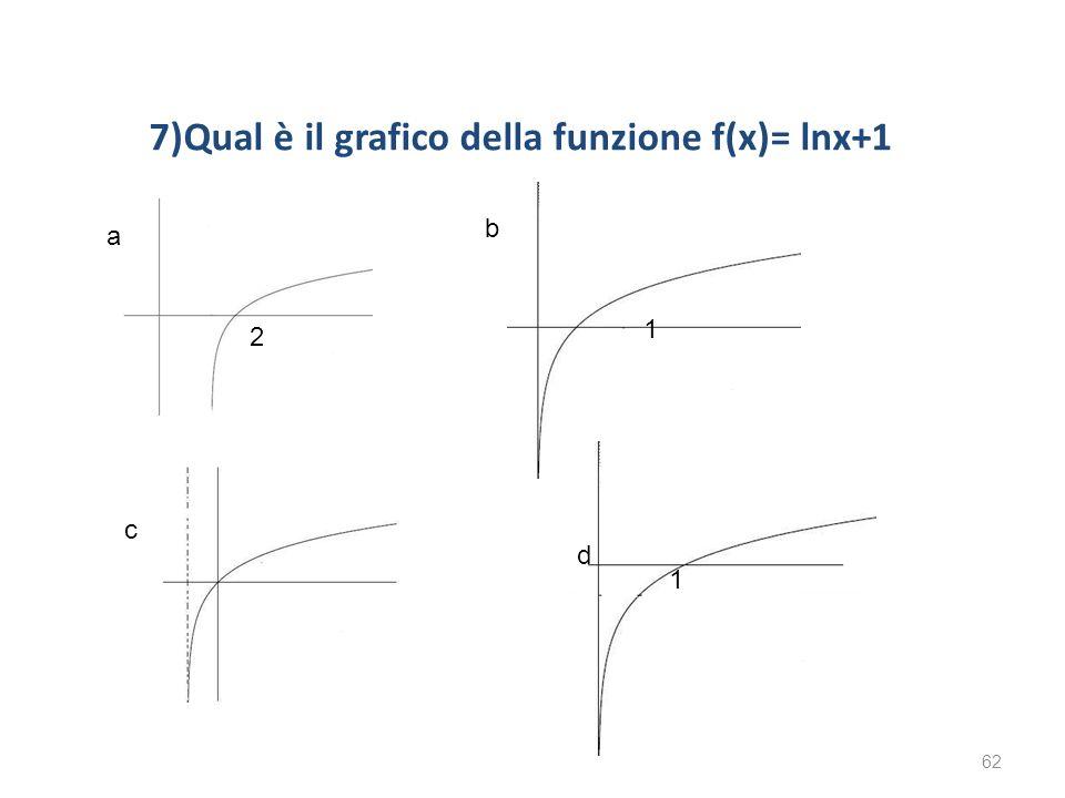 62 7)Qual è il grafico della funzione f(x)= lnx+1 1 2 a b c 1 d